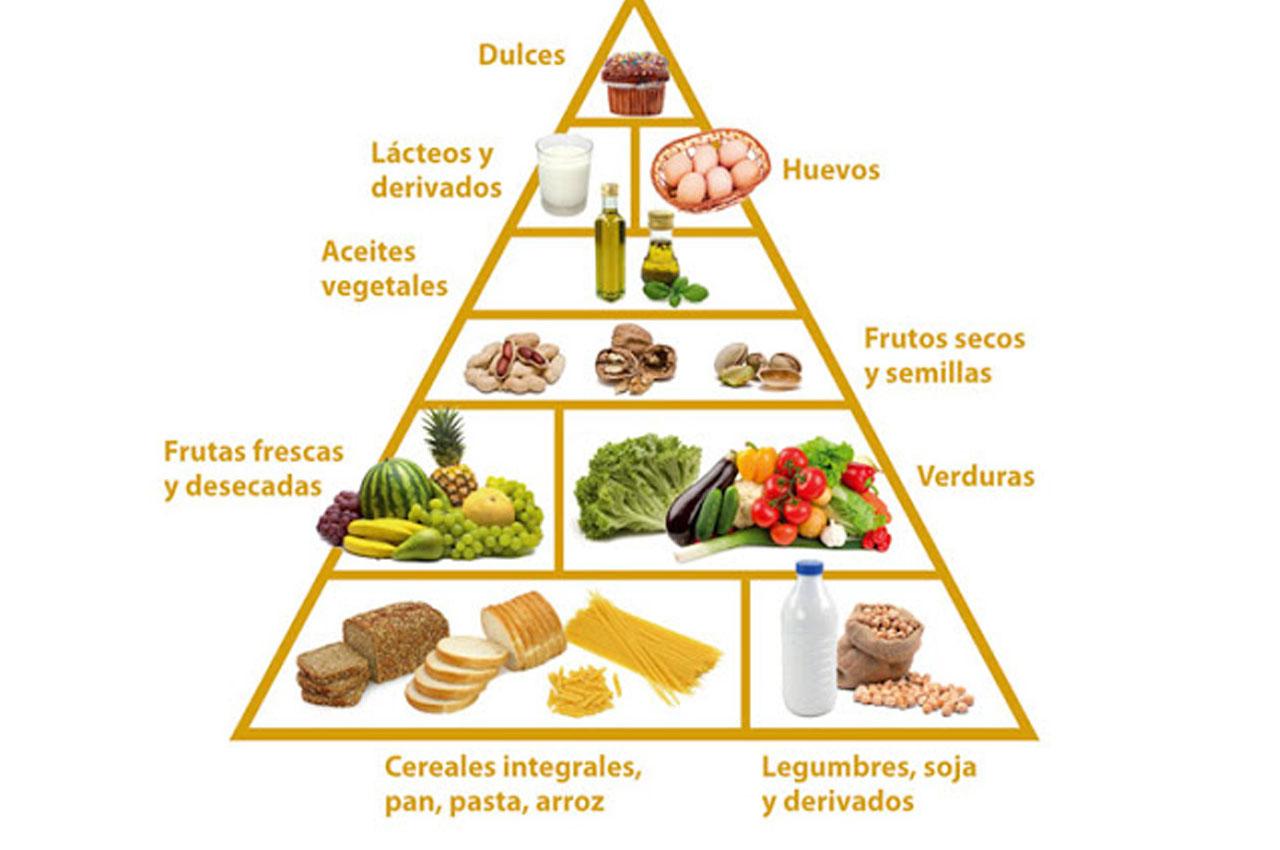dieta ovolacteovegetariana